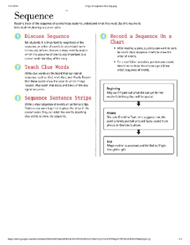 Sequence Review Boxes and Graphic Organizers