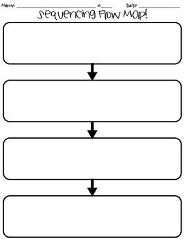 Sequence & Summary Graphic Organizer
