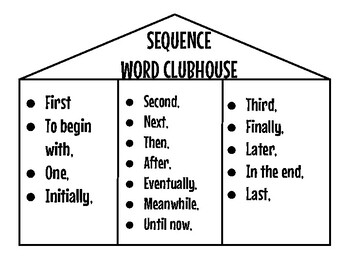 Sequence Word Clubhouse