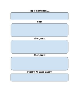 Sequence Word Graphic Organizer