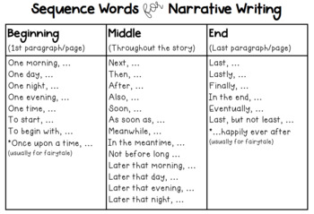 Sequence Words for Narrative Writing