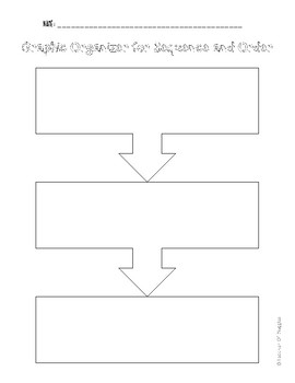 Sequence and Order Graphic Organizers and Anchor Chart