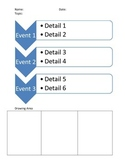 Sequence of Event Worksheet