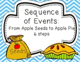 Sequence of Events: Apples