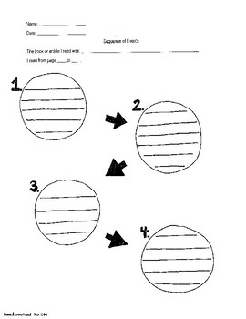 Sequence of Events Bubbles