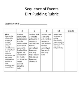 Sequence of Events - Dirt Pudding