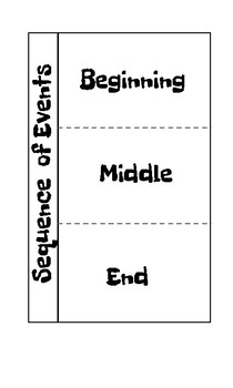 Sequence of Events Flip insert for Notebook