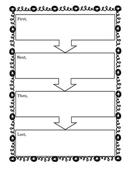 Sequence of Events Flow Maps