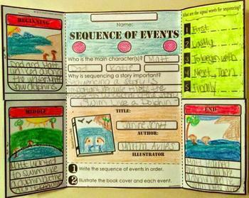 Sequence of Events Interactive Notebook Foldable (2)