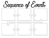 Sequence of Events Graphic Organizer: Printable and Editable Google Doc