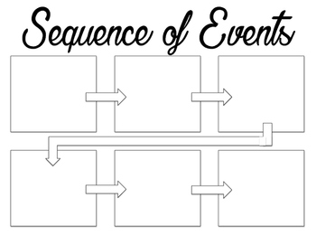 Sequence of Events Graphic Organizer: Printable and Editab