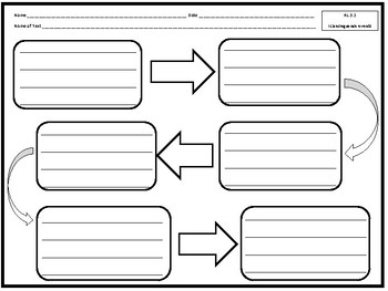 Sequence of Events Organizer
