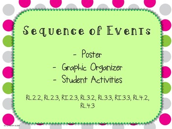 Sequence of Events Teaching Packet