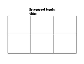 Sequence of Events- Picture table
