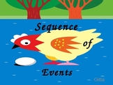 Sequence of Events Power Point Lesson-Can use with Journeys