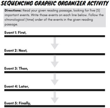 Sequence of Events Reading Passage Worksheets Using Jackie Robinson Rap Song