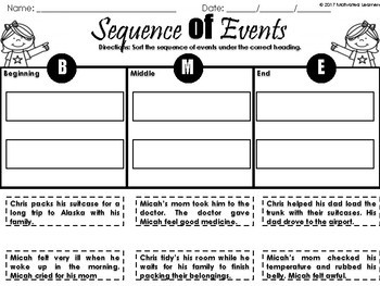 Sequence of Events Tab Booklet
