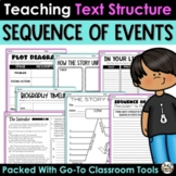 Sequence of Events - Text Structure Activities Printables Reading Passages