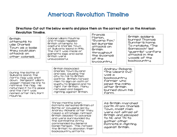Sequence of Events in the American Revolutionary War