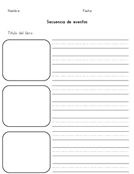 Sequence of Events in English and Spanish