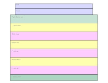 Sequenced Organized Writing Template