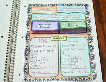 Sequences - Algebra Interactive Notebook (Unit 4)