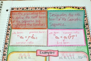 Algebra Interactive Notebook Unit 4 - Sequences (Arithmetic & Geometric)