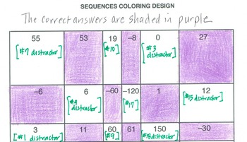 Sequences Coloring Design