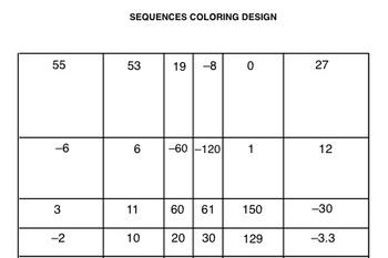 Sequences Coloring Design