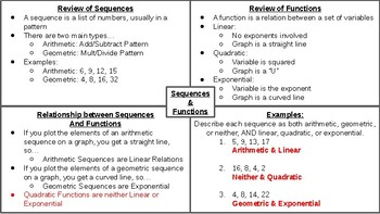 Sequences & Functions Graphic Organizer