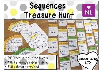 Sequences Nth Term (Scavenger Treasure Hunt)