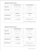 Sequences & Series Unit PowerPoint Notes, Examples, & Practice BUNDLE