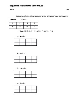 Sequences and Patterns- Using Equations to Build Tables