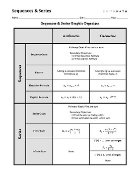 Sequences and Series Graphic Organizer