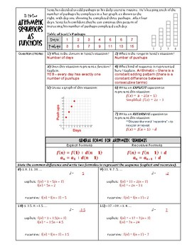 Sequences as Functions - Secondary One Unit Bundle