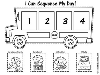 Sequence Activity