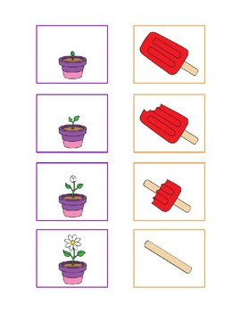 Sequencing Activity Cards