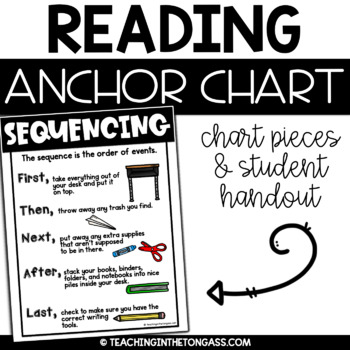 Sequencing Poster (Reading Anchor Chart)