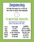 Sequencing Anchor Chart, Green Polka Dot