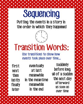 Sequencing Anchor Chart, Red Polka Dot