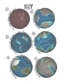 Sequencing Earth's History