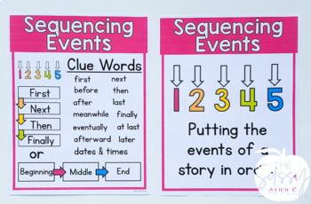 Sequencing Events: 10 Graphic Organizers and No Prep Activities