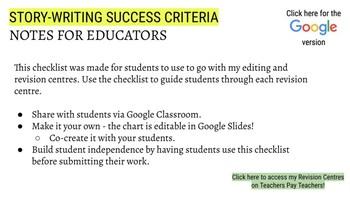 Critères de succès - Success Criteria - Story Writing - French