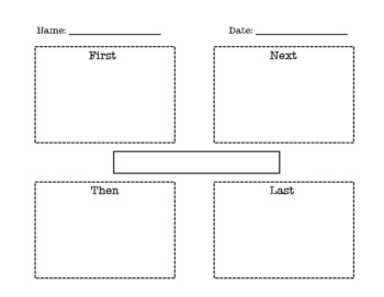 Sequencing Graphic Organizer ~ First, Next, Then, Last