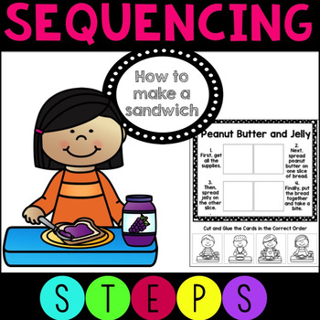 Sequencing How to Make a Peanut Butter and Jelly Sandwich