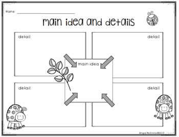 Sequencing Main Idea and Details