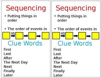Sequencing Mini Anchor Chart