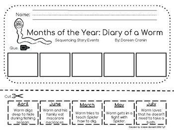 Sequencing Months of the Year: Diary of a Worm