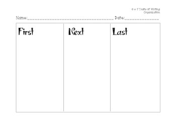 Sequencing [Organization for 6 + 1 Traits of Writing]