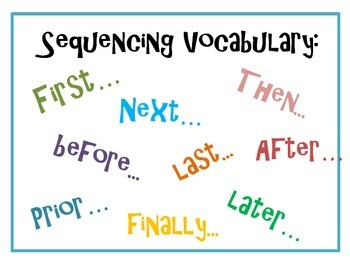 Sequencing Pictures & Strips [summer and spring themed]